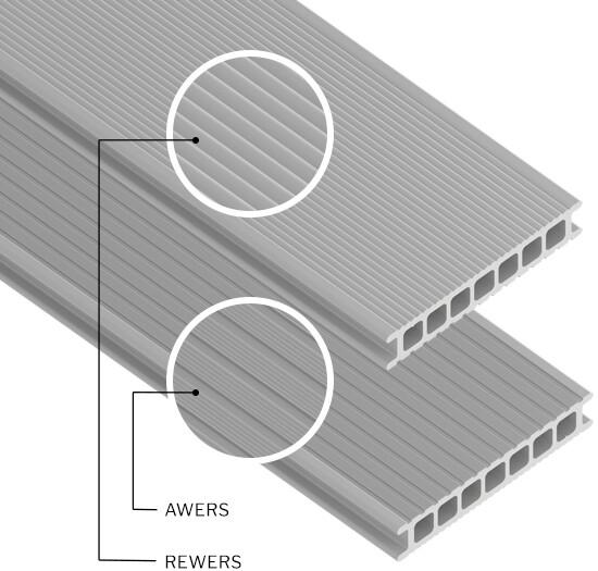 Deska tarasowa szerokość: 145mm