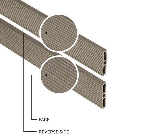 Fencing deckingwidth 80 mm